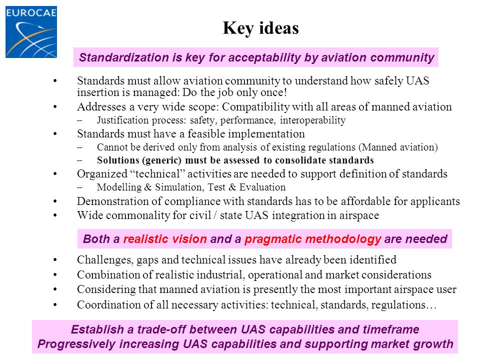 Key ideas Standards must allow aviation community to understand how safely UAS insertion is managed: Do the job only once.