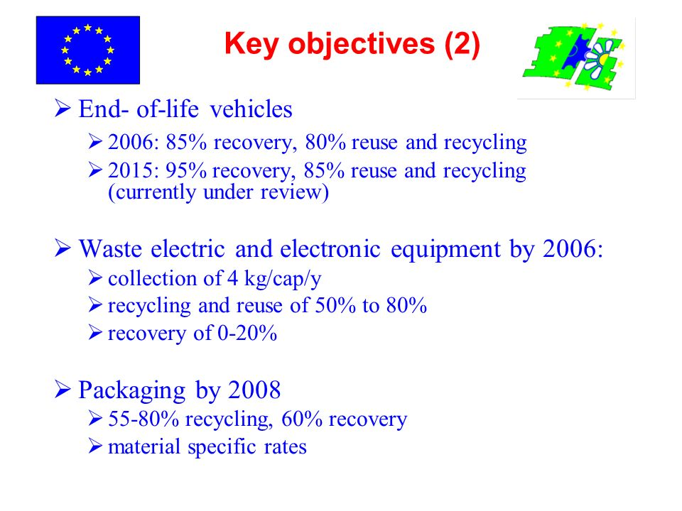 Key objectives (2) End- of-life vehicles 2006: 85% recovery, 80% reuse and recycling 2015: 95% recovery, 85% reuse and recycling (currently under revi