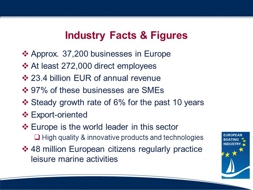 Industry Facts & Figures Approx. 37,200 businesses in Europe At least 272,000 direct employees 23.4 billion EUR of annual revenue 97% of these busines