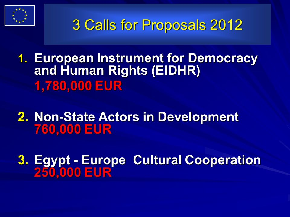 3 Calls for Proposals 2012 1. European Instrument for Democracy and Human Rights (EIDHR) 1,780,000 EUR 2.Non-State Actors in Development 760,000 EUR 3