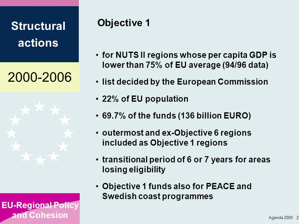 2000-2006 EU-Regional Policy and Cohesion Structural actions Agenda 2000 3 Objective 2 total coverage = 18% of EU populationtotal coverage = 18% of EU population 11.5% of the funds (22.5 billion EURO)11.5% of the funds (22.5 billion EURO) for areas affected by socio-economic restructuringfor areas affected by socio-economic restructuring indicative coverage of 4 strands at EU level:indicative coverage of 4 strands at EU level: - industrial and service areas (10%) - rural areas (5%) - urban areas (2%) - fisheries-dependent areas (1%) transitional period of 6 years for areas losing eligibilitytransitional period of 6 years for areas losing eligibility
