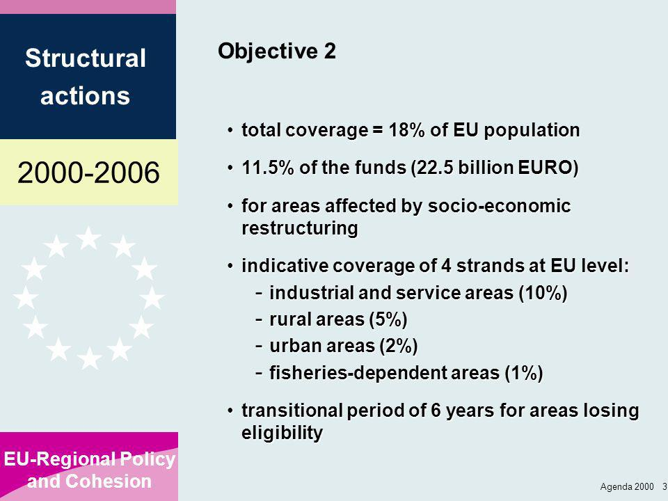 2000-2006 EU-Regional Policy and Cohesion Structural actions Agenda 2000 4 Objective 2 list: methodology (1) Total coverage given by population ceiling by Member State according to:Total coverage given by population ceiling by Member State according to: - population in regions which meet Community-wide primary criteria - the extent of structural problems at national level (unemployment and long- term unemployment outside Obj.