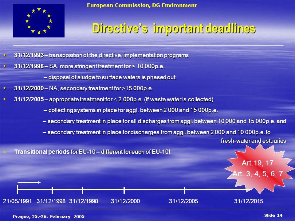 European Commission, DG Environment Slide 14 Prague, 25.-26. February 2005 Directives important deadlines 31/12/1993 – transposition of the directive,