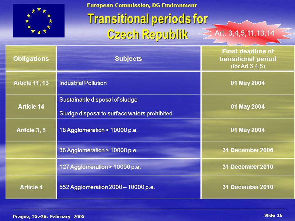 European Commission, DG Environment Slide 16 Prague, 25.-26. February 2005 Transitional periods for Czech Republik Art. 3,4,5,11,13,14 ObligationsSubj
