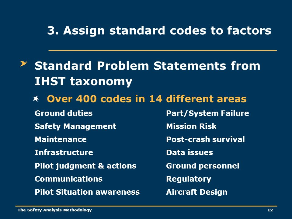 The Safety Analysis Methodology 12 Standard Problem Statements from IHST taxonomy Over 400 codes in 14 different areas 3.