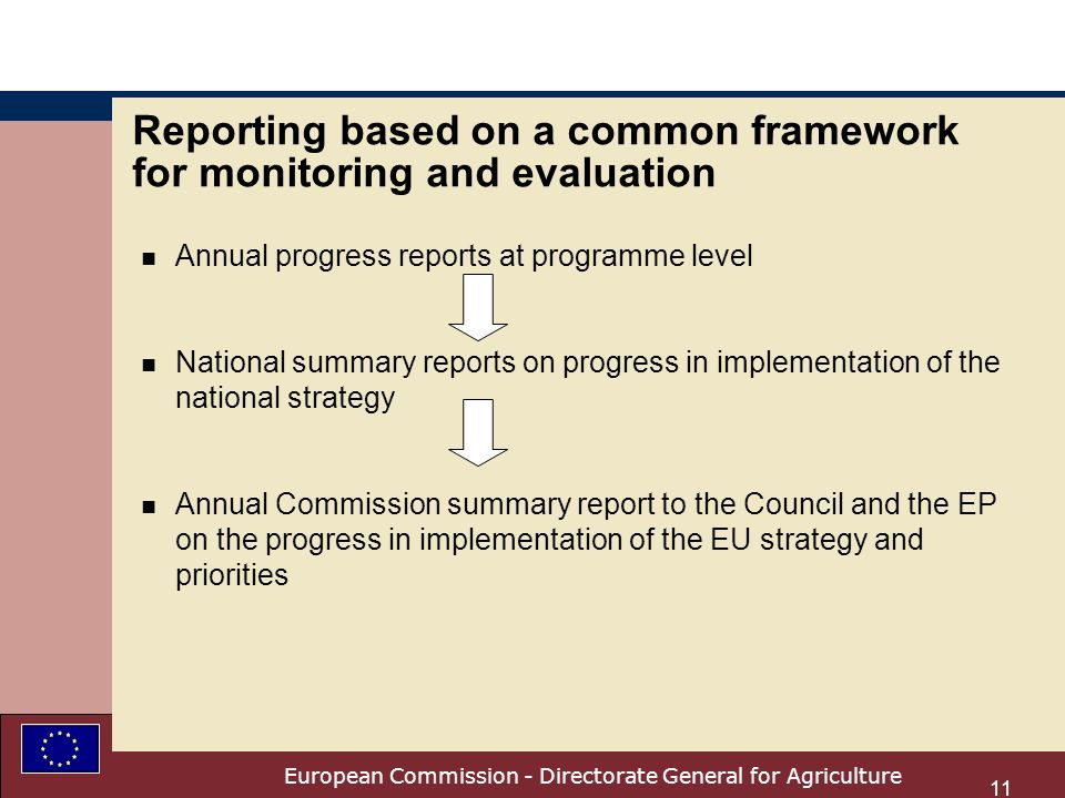 European Commission - Directorate General for Agriculture 11 Reporting based on a common framework for monitoring and evaluation n Annual progress reports at programme level n National summary reports on progress in implementation of the national strategy n Annual Commission summary report to the Council and the EP on the progress in implementation of the EU strategy and priorities