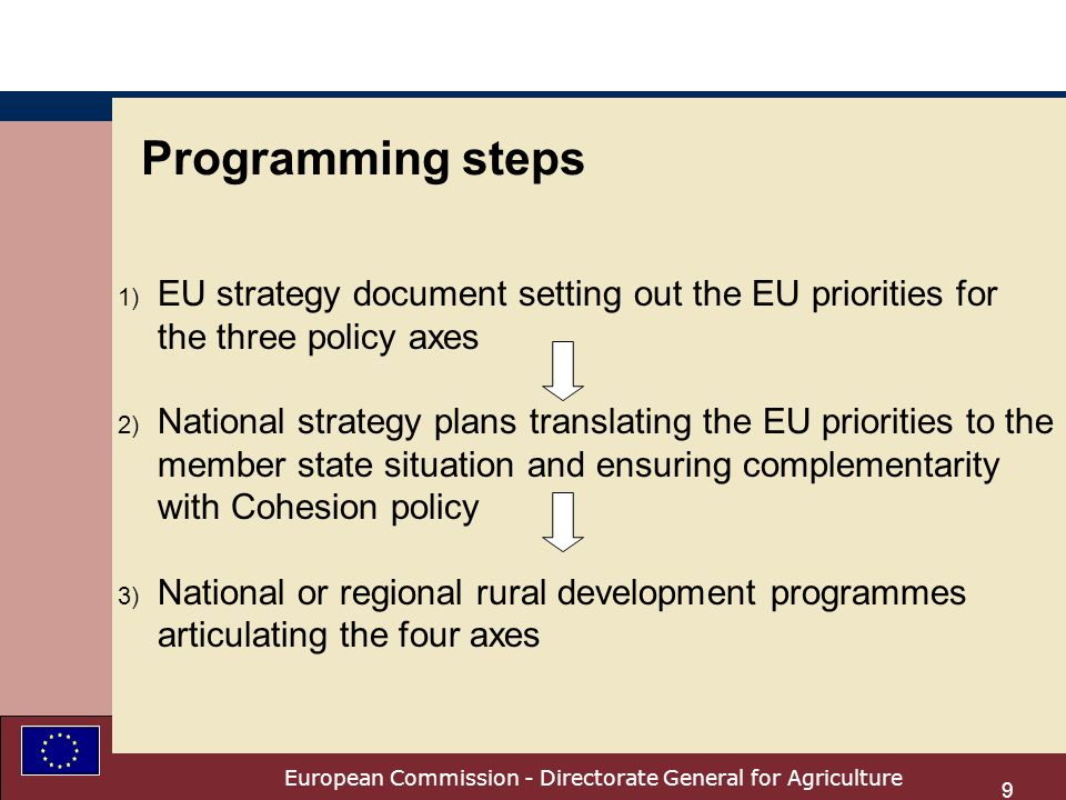 European Commission - Directorate General for Agriculture 9 Programming steps 1) EU strategy document setting out the EU priorities for the three policy axes 2) National strategy plans translating the EU priorities to the member state situation and ensuring complementarity with Cohesion policy 3) National or regional rural development programmes articulating the four axes