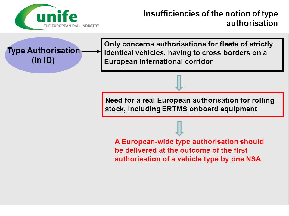 Insufficiencies of the notion of type authorisation Type Authorisation (in ID) Only concerns authorisations for fleets of strictly identical vehicles,