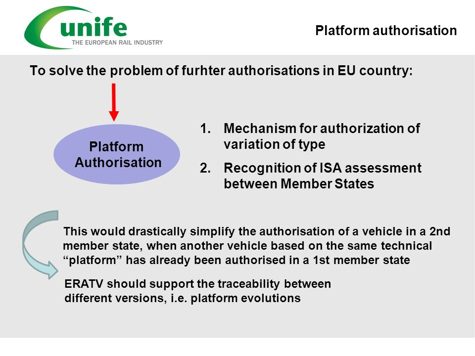 Platform authorisation To solve the problem of furhter authorisations in EU country: Platform Authorisation This would drastically simplify the author