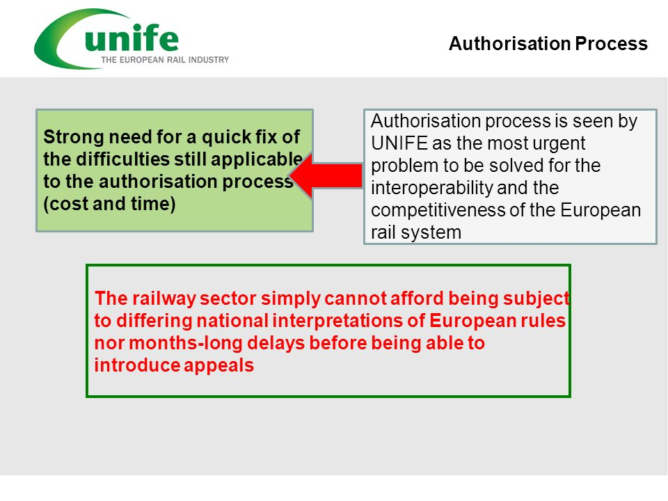 Authorisation Process Strong need for a quick fix of the difficulties still applicable to the authorisation process (cost and time) Authorisation proc