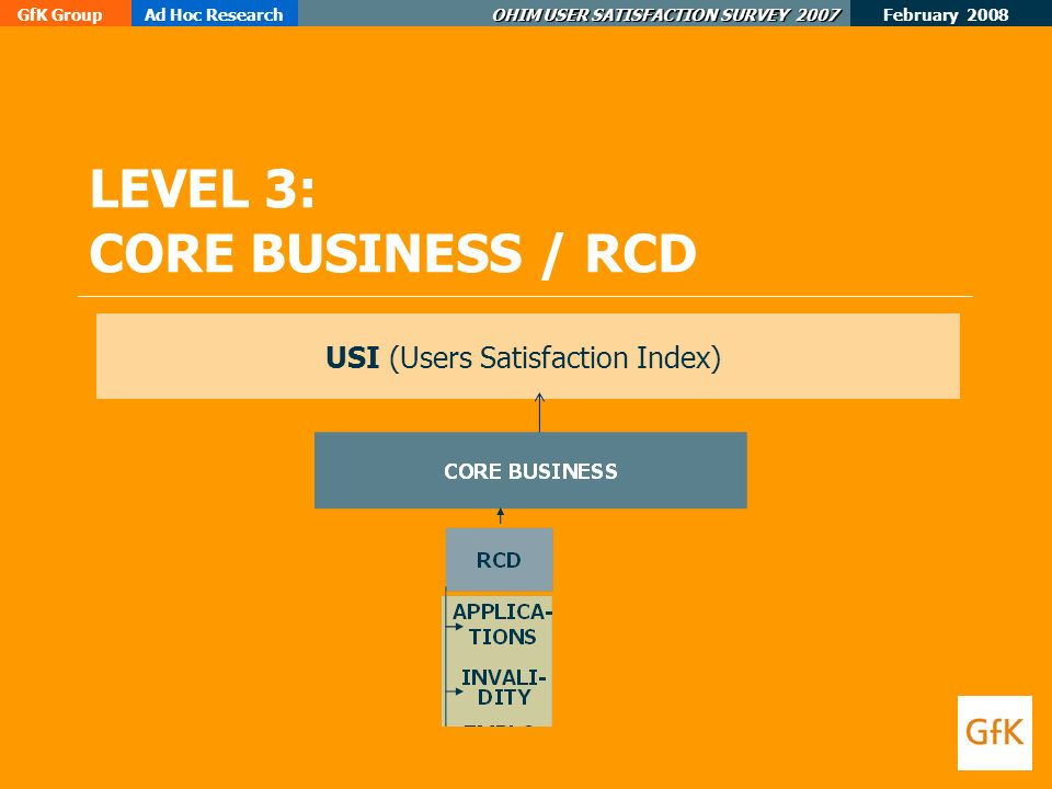 February 2008 GfK GroupAd Hoc Research OHIM USER SATISFACTION SURVEY 2007 LEVEL 3: CORE BUSINESS / RCD USI (Users Satisfaction Index)