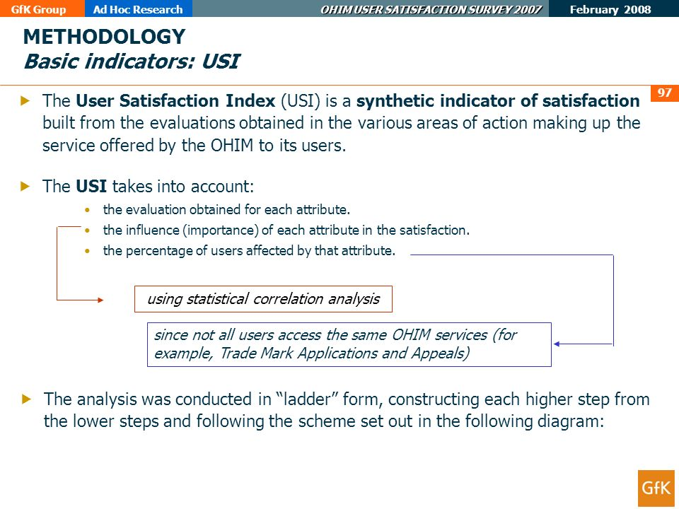 GfK GroupAd Hoc Research OHIM USER SATISFACTION SURVEY 2007 February 2008 97 The User Satisfaction Index (USI) is a synthetic indicator of satisfaction built from the evaluations obtained in the various areas of action making up the service offered by the OHIM to its users.