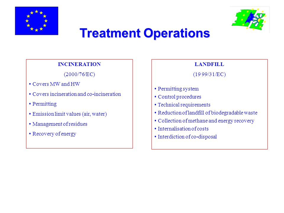 Treatment Operations LANDFILL (19 99/31/EC) Permitting system Control procedures Technical requirements Reduction of landfill of biodegradable waste Collection of methane and energy recovery Internalisation of costs Interdiction of co-disposal INCINERATION (2000/76/EC) Covers MW and HW Covers incineration and co-incineration Permitting Emission limit values (air, water) Management of residues Recovery of energy