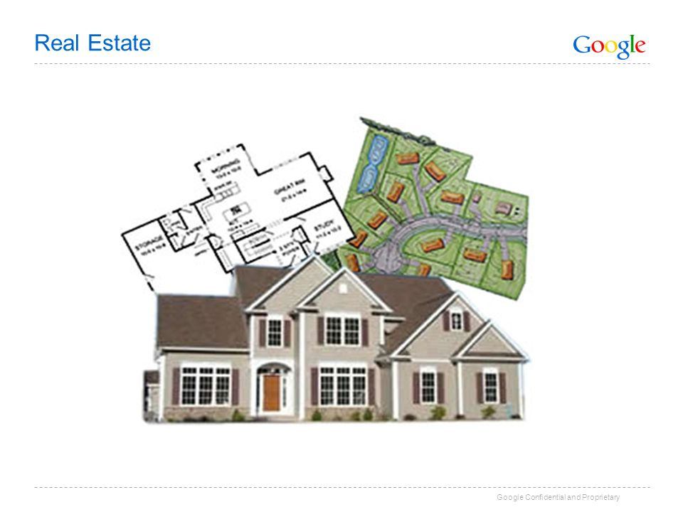 Google Confidential and Proprietary Real Estate