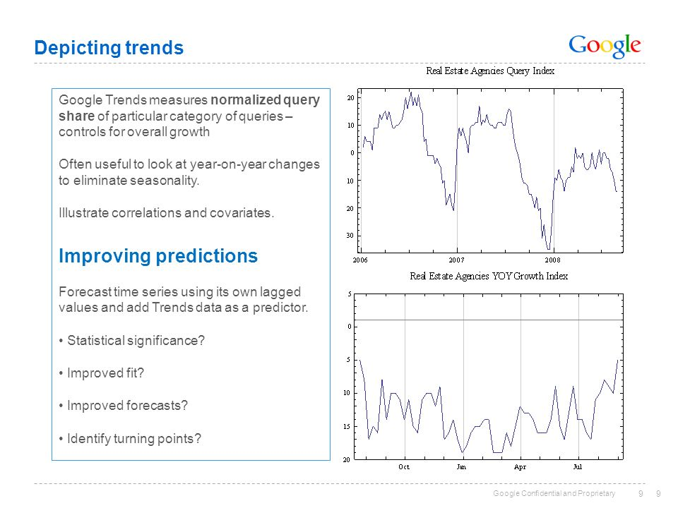 Google Confidential and Proprietary 9 Depicting trends Google Trends measures normalized query share of particular category of queries – controls for