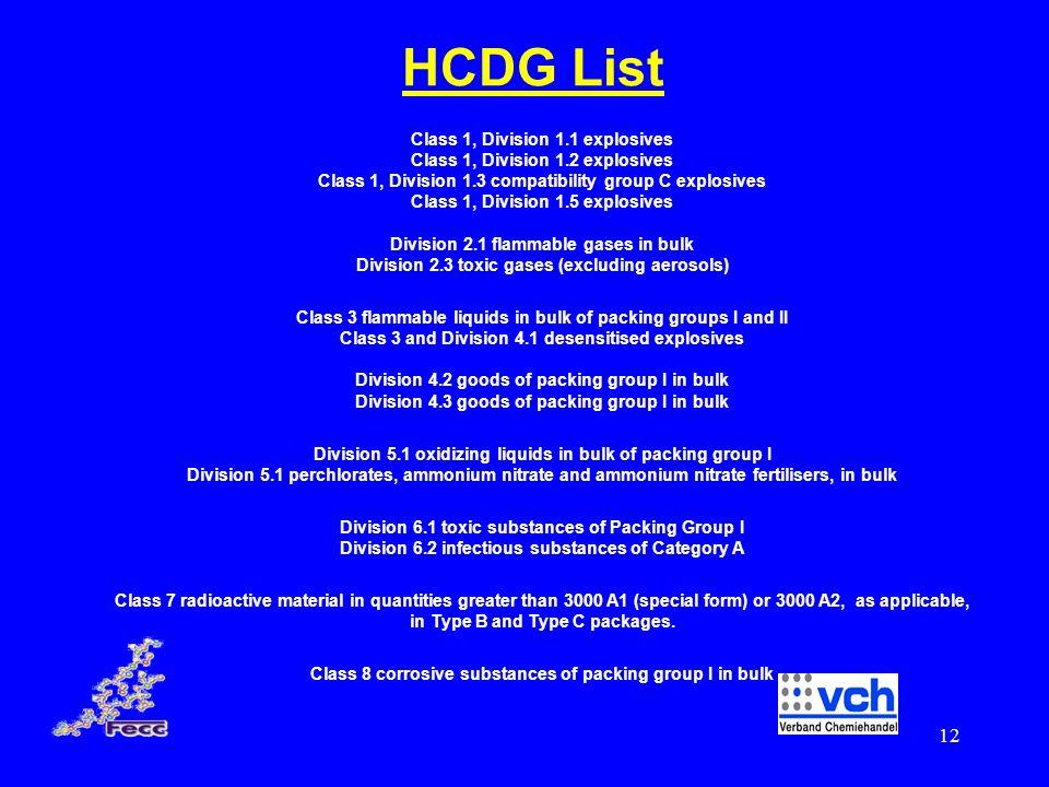 12 HCDG List Class 1, Division 1.1 explosives Class 1, Division 1.2 explosives Class 1, Division 1.3 compatibility group C explosives Class 1, Divisio