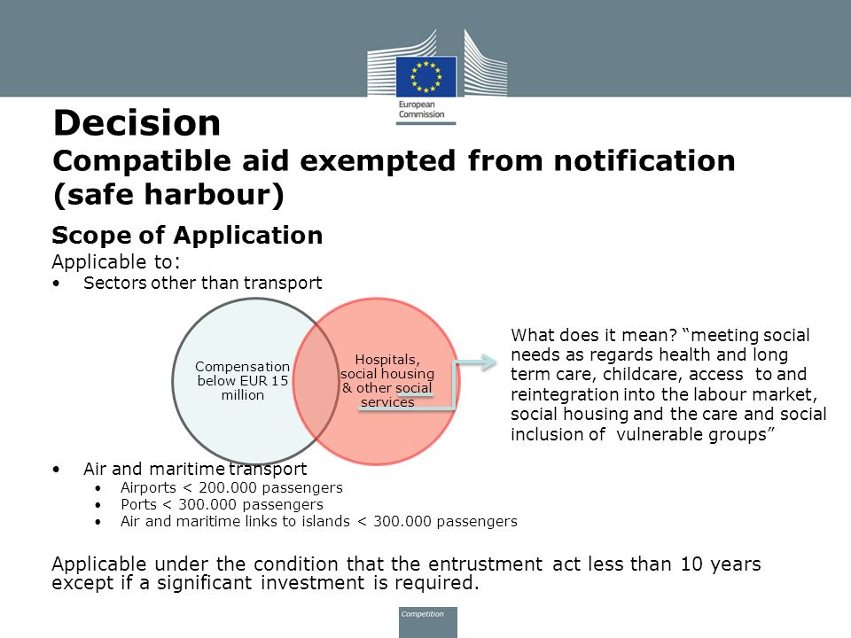 Decision Compatible aid exempted from notification (safe harbour) Scope of Application Applicable to : Sectors other than transport Air and maritime transport Airports < 200.000 passengers Ports < 300.000 passengers Air and maritime links to islands < 300.000 passengers Applicable under the condition that the entrustment act less than 10 years except if a significant investment is required.