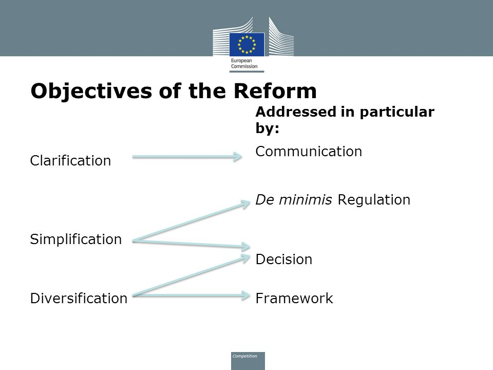 Communication De minimis Regulation Decision Framework Clarification Simplification Diversification Addressed in particular by: Objectives of the Reform