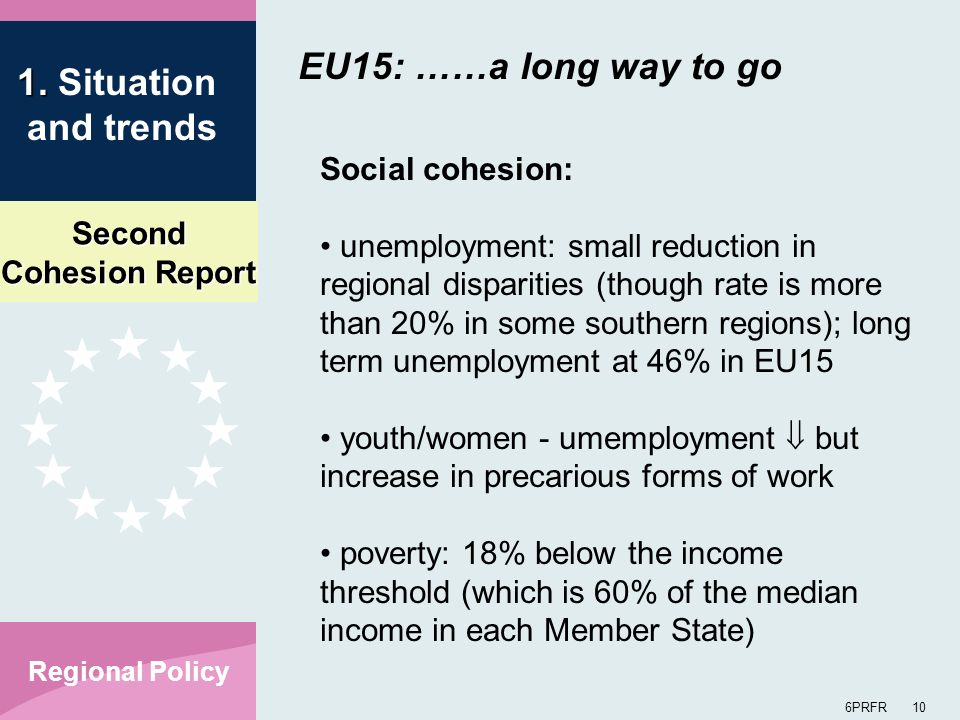 Second Cohesion Report 6PRFR 10 Regional Policy Social cohesion: unemployment: small reduction in regional disparities (though rate is more than 20% i