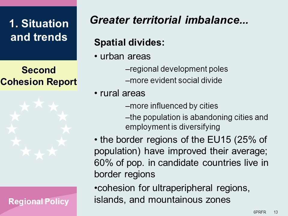 Second Cohesion Report 6PRFR 13 Regional Policy Spatial divides: urban areas –regional development poles –more evident social divide rural areas –more influenced by cities –the population is abandoning cities and employment is diversifying the border regions of the EU15 (25% of population) have improved their average; 60% of pop.