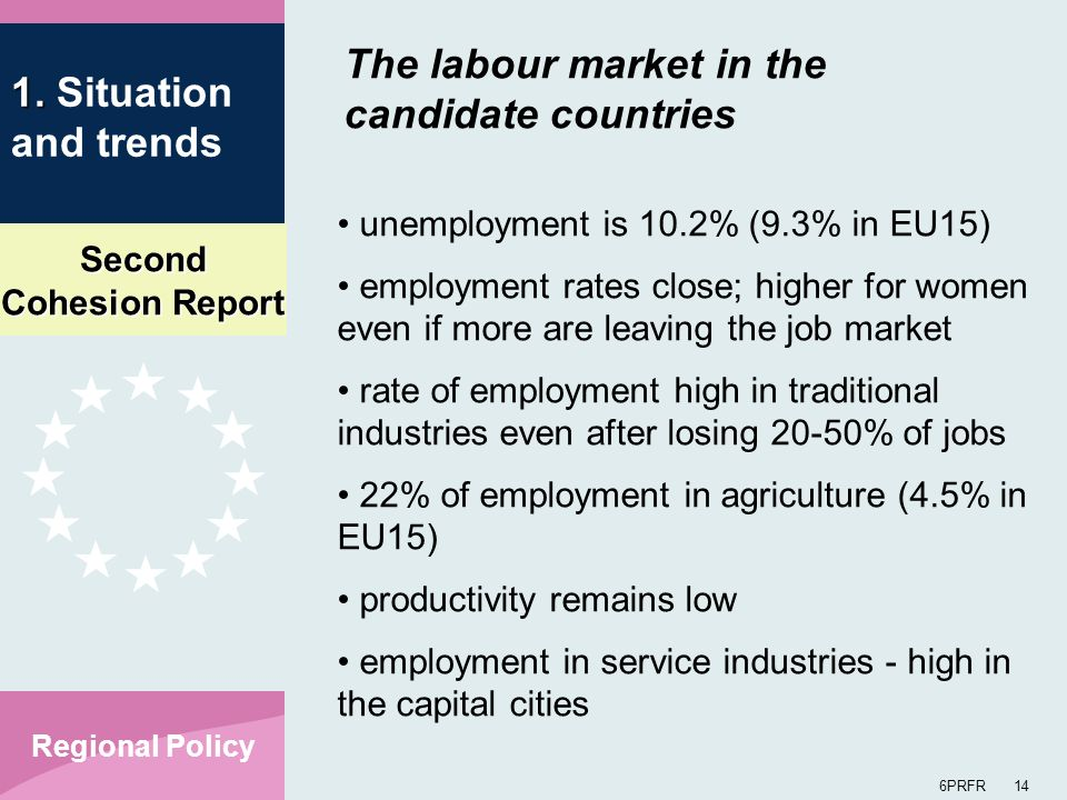 Second Cohesion Report 6PRFR 14 Regional Policy The labour market in the candidate countries unemployment is 10.2% (9.3% in EU15) employment rates close; higher for women even if more are leaving the job market rate of employment high in traditional industries even after losing 20-50% of jobs 22% of employment in agriculture (4.5% in EU15) productivity remains low employment in service industries - high in the capital cities 1.