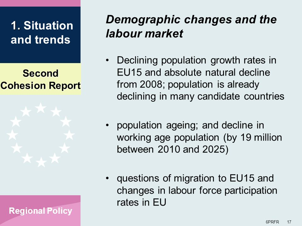 Second Cohesion Report 6PRFR 17 Regional Policy Demographic changes and the labour market Declining population growth rates in EU15 and absolute natur