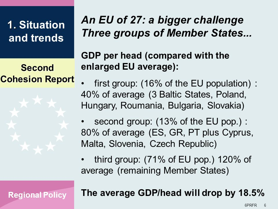 Second Cohesion Report 6PRFR 17 Regional Policy Demographic changes and the labour market Declining population growth rates in EU15 and absolute natural decline from 2008; population is already declining in many candidate countries population ageing; and decline in working age population (by 19 million between 2010 and 2025) questions of migration to EU15 and changes in labour force participation rates in EU 1.