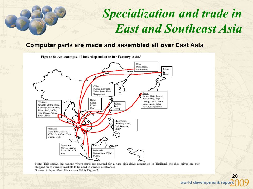 20 Specialization and trade in East and Southeast Asia Computer parts are made and assembled all over East Asia