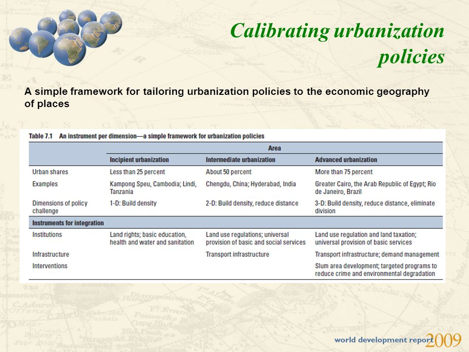 Calibrating urbanization policies A simple framework for tailoring urbanization policies to the economic geography of places
