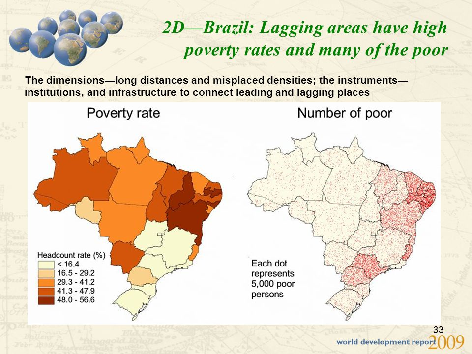 33 2DBrazil: Lagging areas have high poverty rates and many of the poor The dimensionslong distances and misplaced densities; the instruments institutions, and infrastructure to connect leading and lagging places