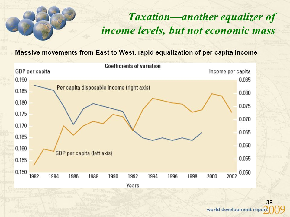 38 Taxationanother equalizer of income levels, but not economic mass Massive movements from East to West, rapid equalization of per capita income
