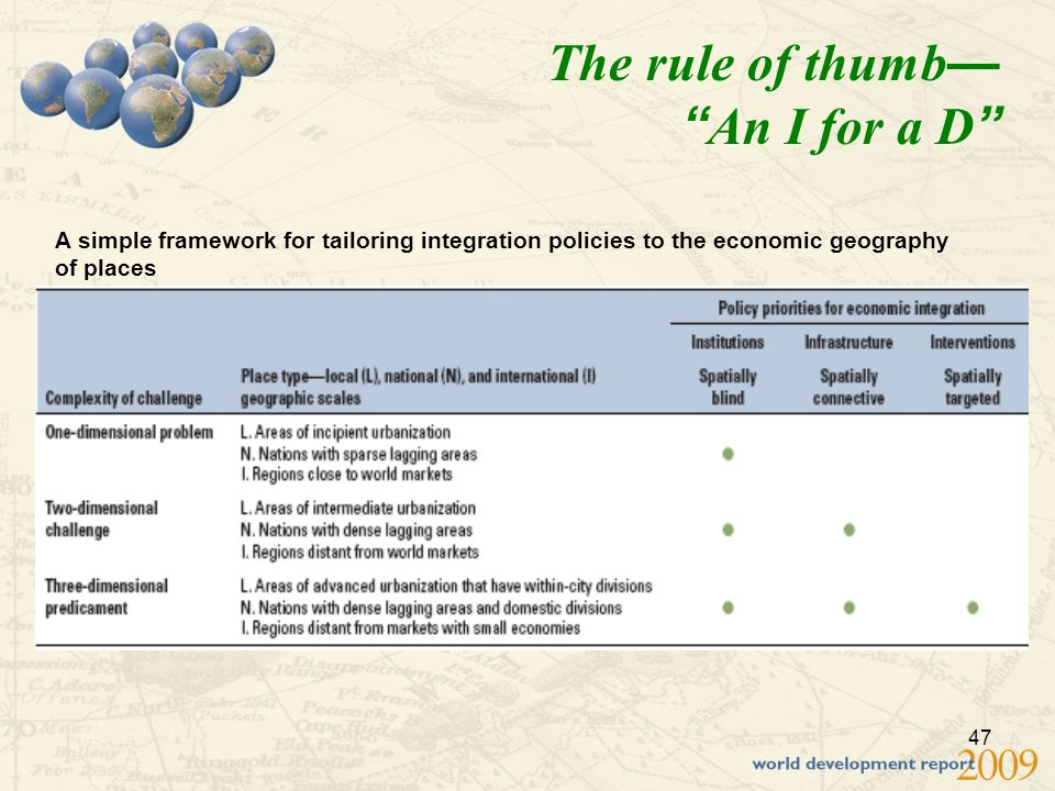 47 The rule of thumb An I for a D A simple framework for tailoring integration policies to the economic geography of places