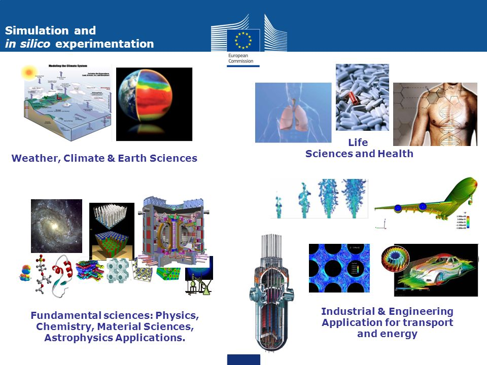 Life Sciences and Health Industrial & Engineering Application for transport and energy Fundamental sciences: Physics, Chemistry, Material Sciences, Astrophysics Applications.