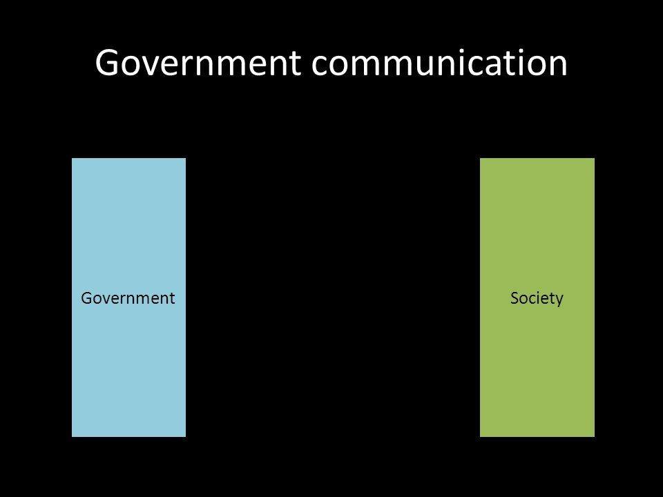 Government communication GovernmentSociety