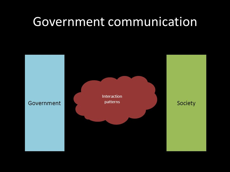 Government communication GovernmentSociety Interaction patterns
