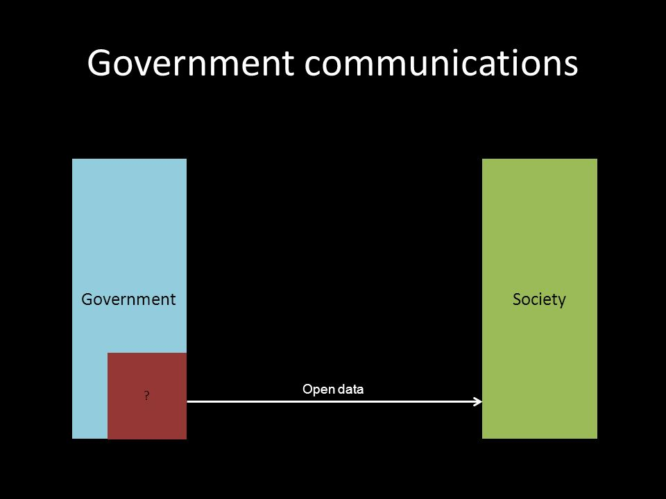 Government communications GovernmentSociety Open data ?
