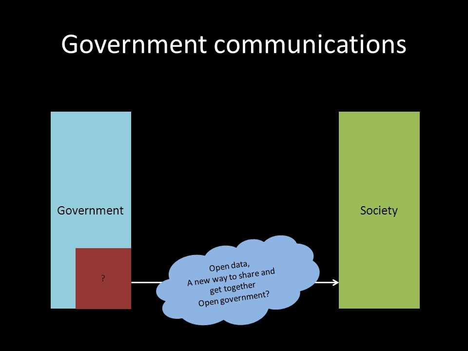 Government communications GovernmentSociety Open data ? Open data, A new way to share and get together Open government?