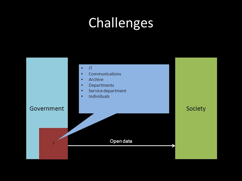 Challenges GovernmentSociety Open data .