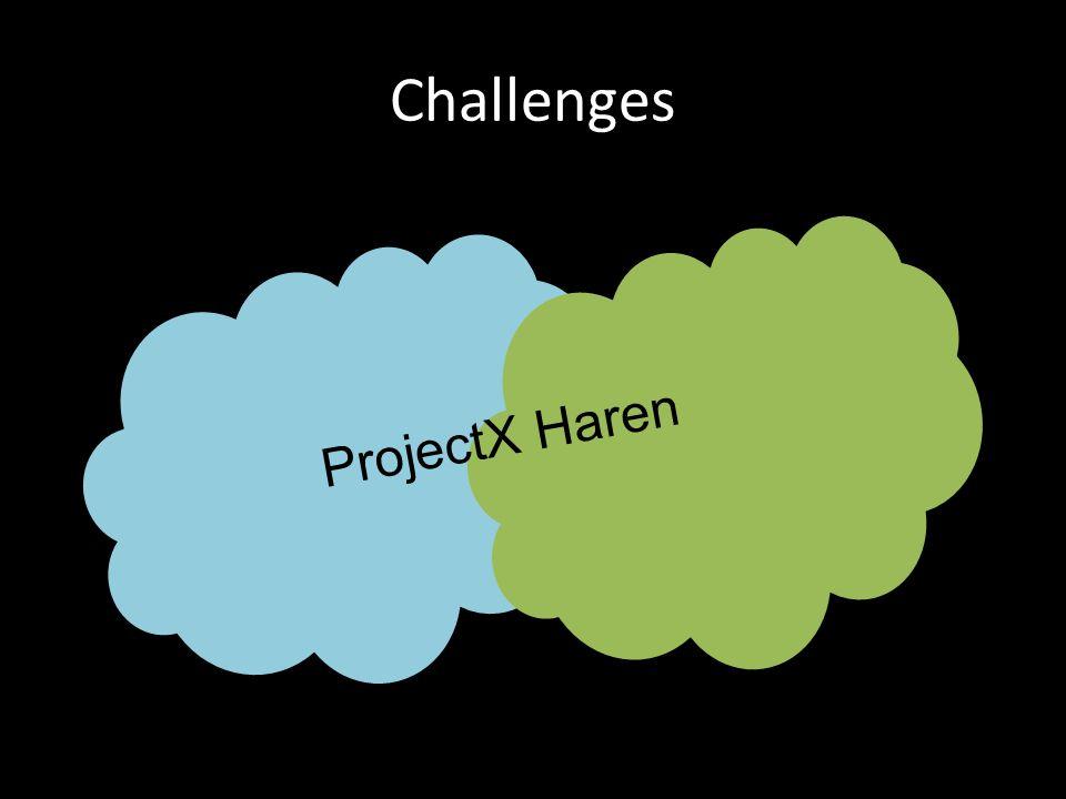 Challenges ProjectX Haren