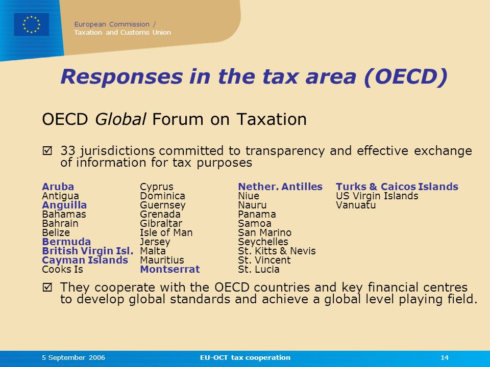 European Commission / Taxation and Customs Union 5 September 2006EU-OCT tax cooperation14 Responses in the tax area (OECD) OECD Global Forum on Taxation 33 jurisdictions committed to transparency and effective exchange of information for tax purposes Aruba Cyprus Nether.