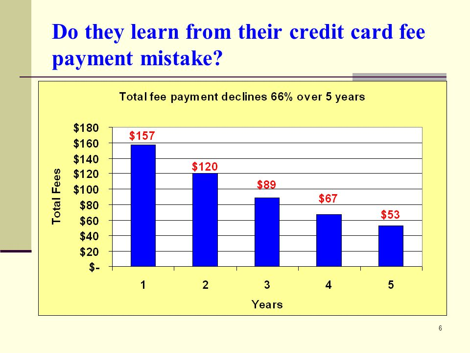 6 Do they learn from their credit card fee payment mistake?