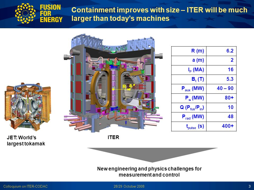 28/29 October 2008Colloquium on ITER-CODAC3 JET: Worlds largest tokamak ITER R (m)6.2 a (m)2 I P (MA)16 B t (T)5.3 P aux (MW)40 – 90 P (MW)80+ Q (P fus /P in )10 P rad (MW)48 t pulse (s)400+ R a New engineering and physics challenges for measurement and control Containment improves with size – ITER will be much larger than todays machines