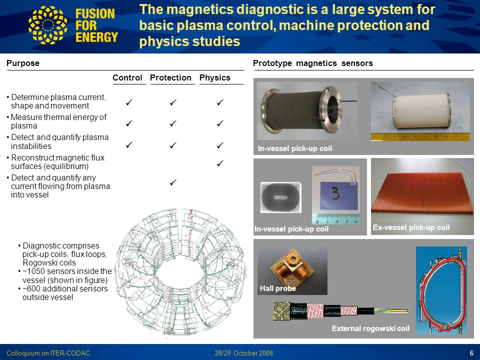 28/29 October 2008Colloquium on ITER-CODAC6 The magnetics diagnostic is a large system for basic plasma control, machine protection and physics studie