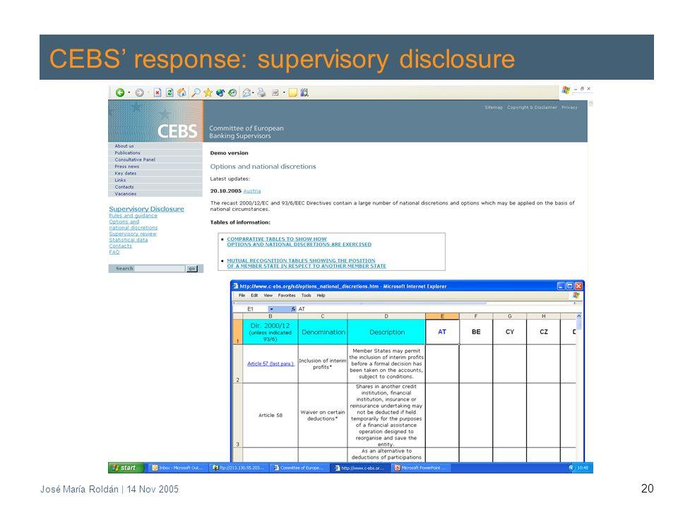 José María Roldán | 14 Nov 2005 20 CEBS response: supervisory disclosure