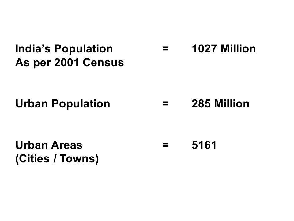 Indias Population=1027 Million As per 2001 Census Urban Population=285 Million Urban Areas=5161 (Cities / Towns)