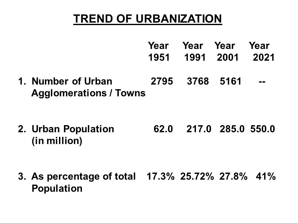 TREND OF URBANIZATION Year Year Year Year 1951 1991 2001 2021 1. Number of Urban 2795 3768 5161 -- Agglomerations / Towns 2. Urban Population 62.0 217