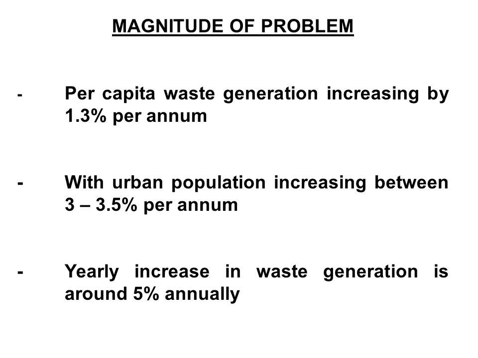 MAGNITUDE OF PROBLEM - Per capita waste generation increasing by 1.3% per annum -With urban population increasing between 3 – 3.5% per annum -Yearly i