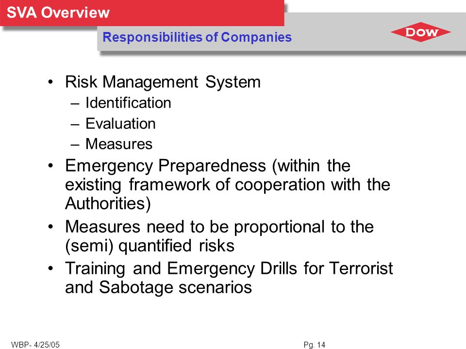 SVA Overview WBP- 4/25/05 Pg. 14 Responsibilities of Companies Risk Management System –Identification –Evaluation –Measures Emergency Preparedness (wi