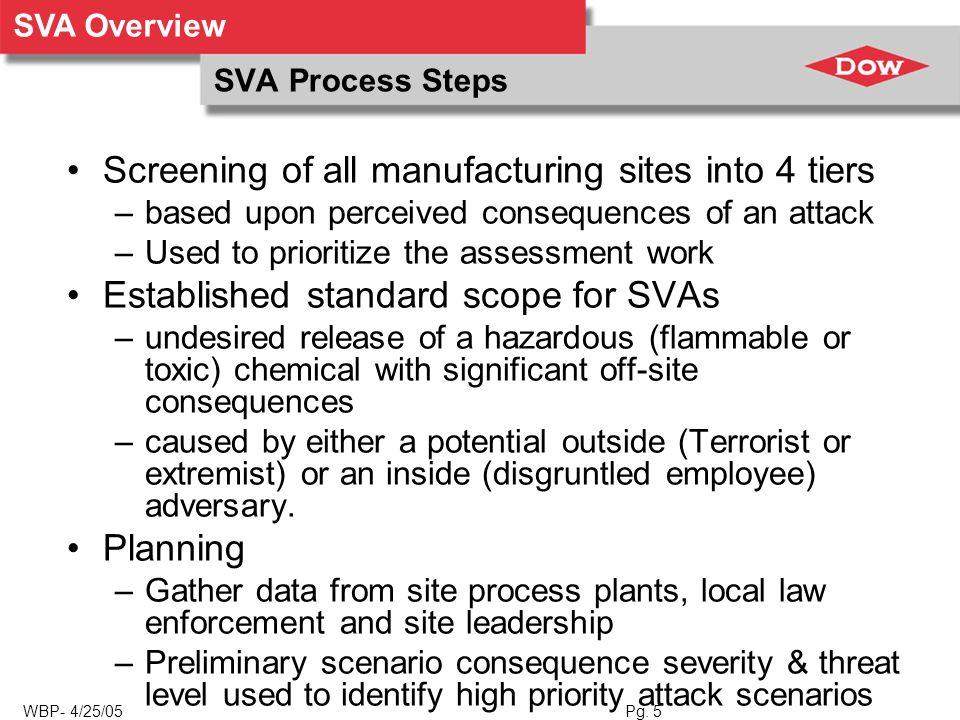 SVA Overview WBP- 4/25/05 Pg. 5 SVA Process Steps Screening of all manufacturing sites into 4 tiers –based upon perceived consequences of an attack –U