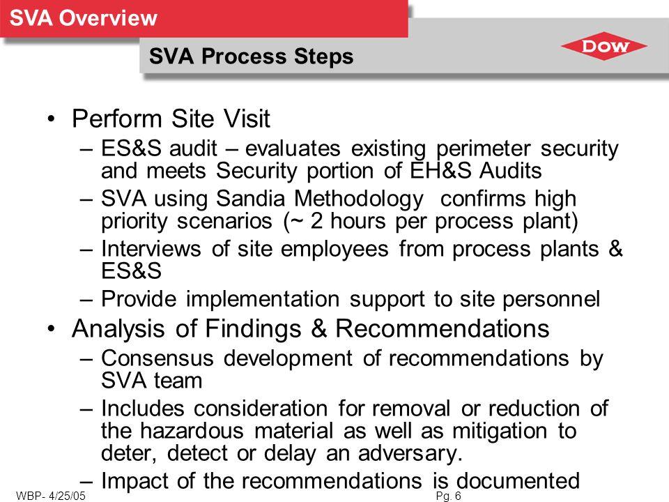 SVA Overview WBP- 4/25/05 Pg.
